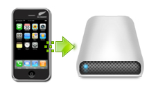mount iphone as disk