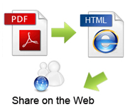 mac pdf to html conversion