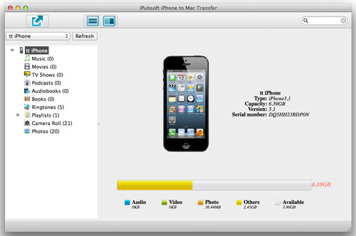 Copy/Backup iPhone to Mac, How to Transfer Files from iPhone